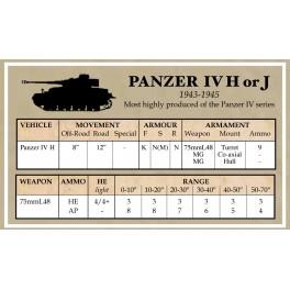 Battlegroup Late German datacards